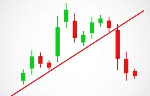Schulter-Kopf-Schulter Formation in Tradingcharts